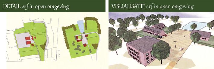 Functieverandering in open omgeving